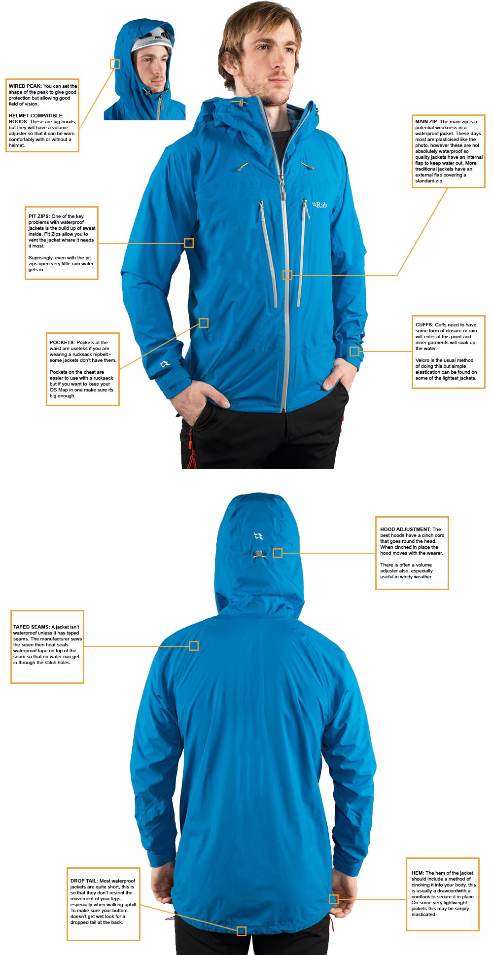 Advice page features of waterproof jackets uk world backpacker waterproof jacket features discussed at world backpacker gumiabroncs Images