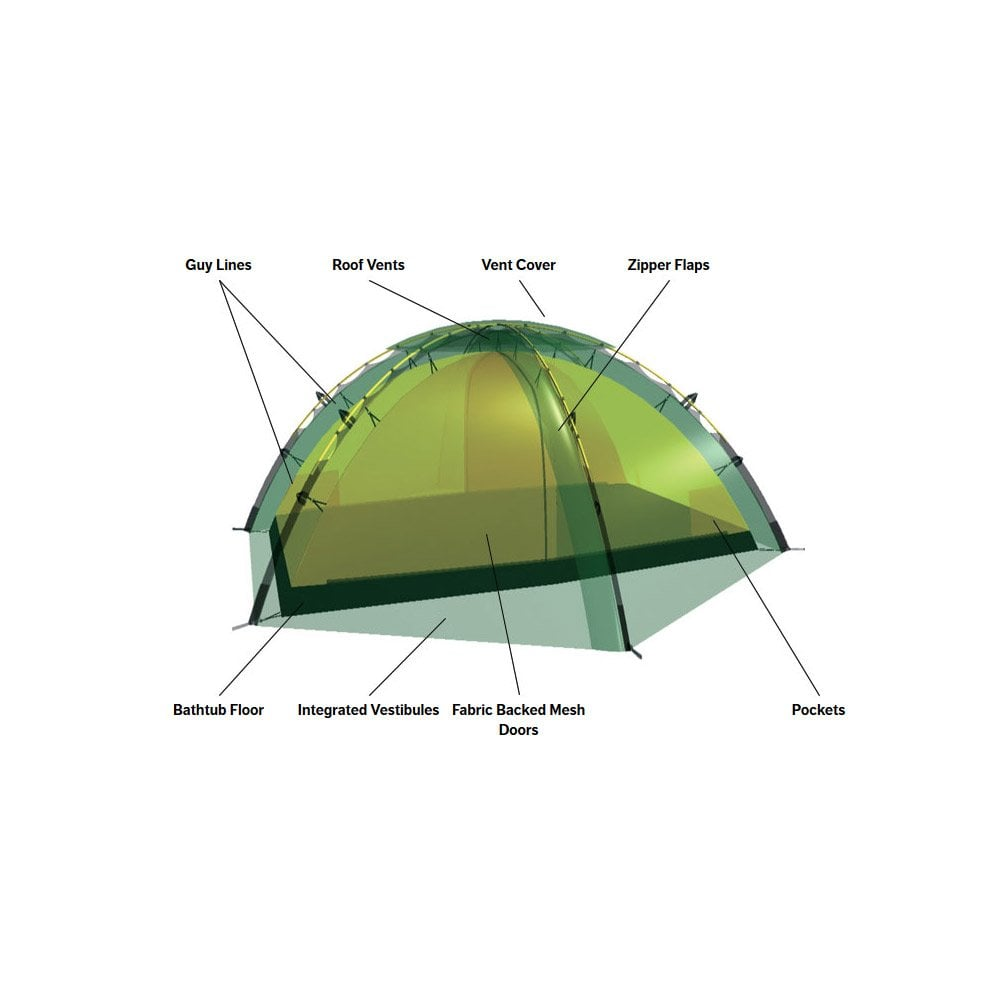 new concept 8c11b aa051 Staika 2 Person Tent